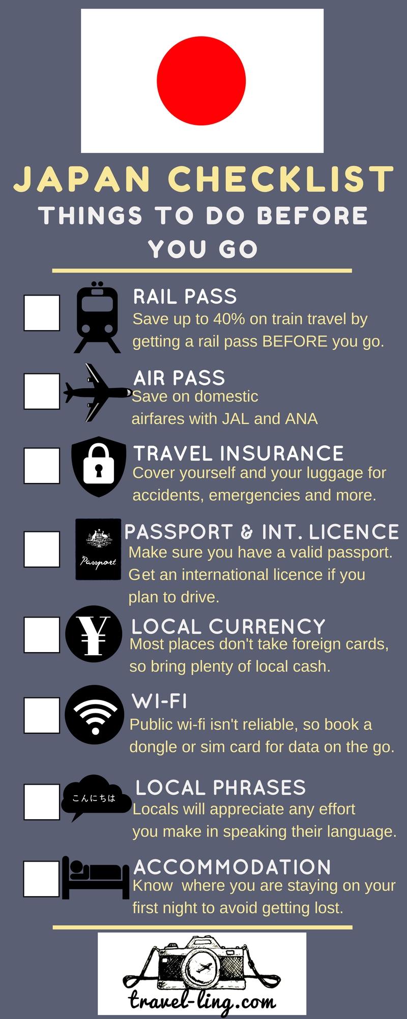 Japan Checklist